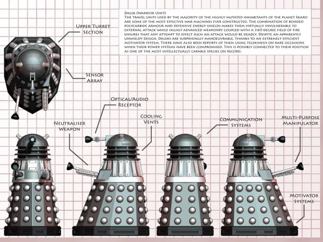 IOW_Info_Sheet__Standard_Dalek_by_Librarian_bot.jpg